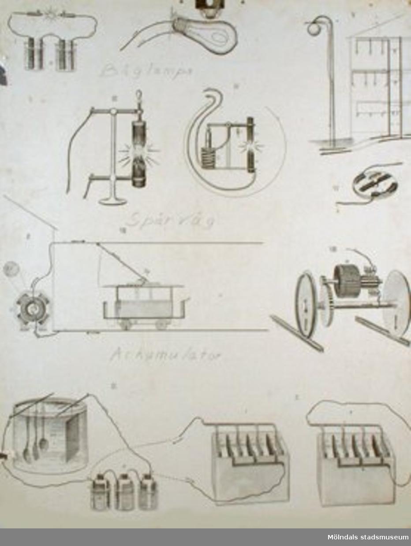 Fysik:Taflor för undervisning i fysik.Båglampa.Spårväg.Ackumulator.Planschen är skadad.