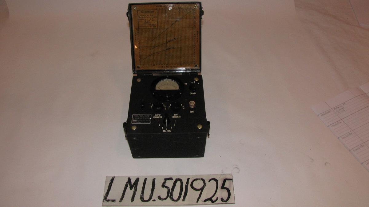 Wattmeter RF TS-87/AP