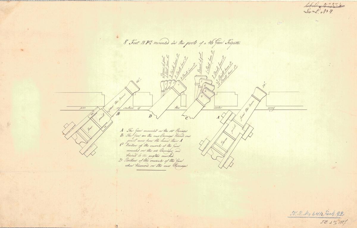 KR 641 a-f, skrivelser och ritningar om fördelar som ett skepp vinner därav att dess kanoner kunna riktas II grader mera för eller akterligt än fienden, på ett avstånd av 4 1/3 gånger skeppets längd.