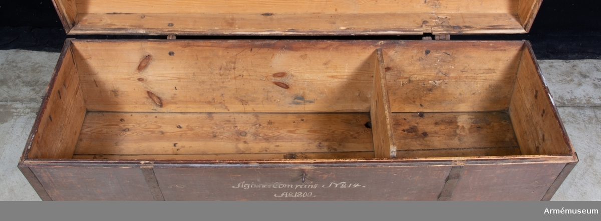 "Grupp I IV. Rotekista, märkt ""Sigtuna Companij No 14, Ao.1800""."