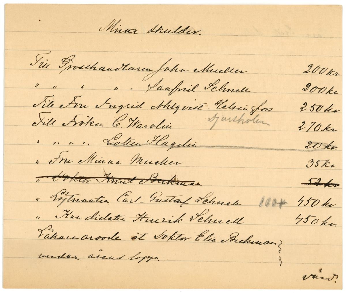 """En papperslapp med texten """"Mina skulder"""", följt av namn och olika summor pengar. Ett namn och en summa är överstruken. Hittades i en lädermapp som tillhörde Ester Hammarstedt."""