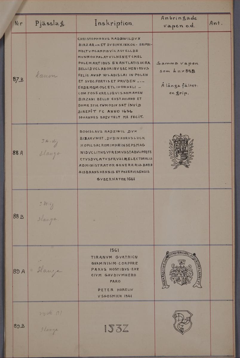 Register, med inskriptioner och vapen till kanoner tagna med fästningen Bertzen den 15 september 1704, till bokverk med avbildningar föreställande eldrör tagna som troféer av den svenska armén åren 1703-1706, utförda av syskonen Anna Maria och Philip Jakob Thelott.