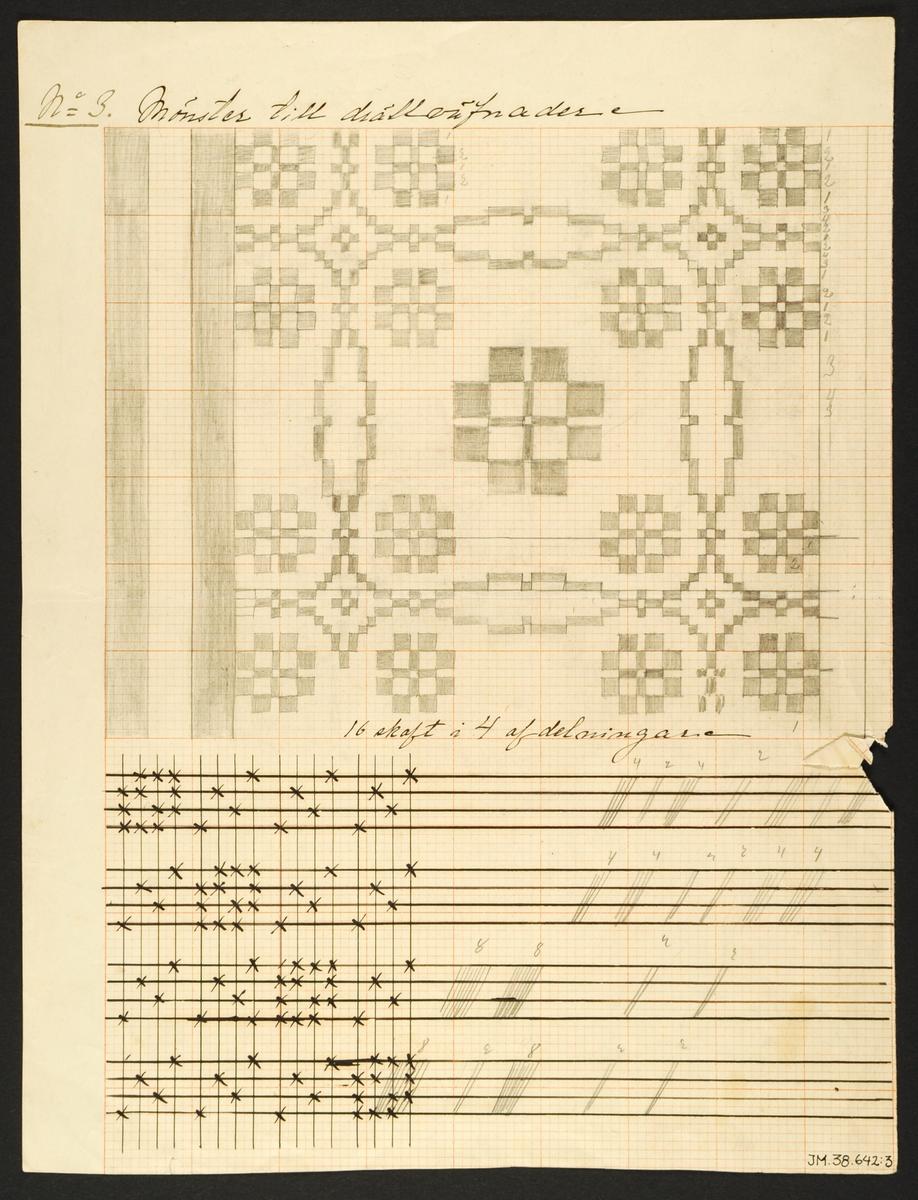 Geometriska figurer, kvadrater, rektanglar